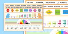 Useful Placemat Visual Aid Gaeilge