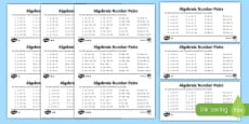 Year 6 Find Pairs for Numbers of Combinations Two Variables Differentiated Activity Sheet Pack