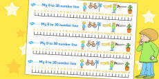 Number Lines 0-30 to Support Teaching on Titch