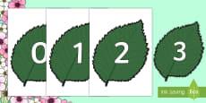 Display Numbers 0 to 100 on Spring Leaves