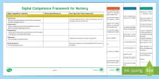 Digital Competence Framework Nursery Planning Template English Medium