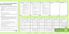 AQA Reading Booklet Story Openings Glossary Resource Pack