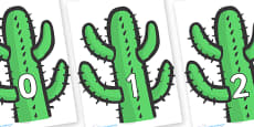 Numbers 0-31 on Cactus
