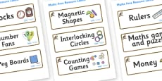Osprey Themed Editable Maths Area Resource Labels