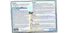 Moses Lesson Plan Ideas KS2