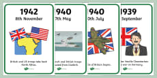 World War Two Timeline Display Posters