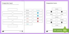 Changing States Sequencing Cards