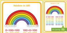 Number Bonds to 100 Rainbow