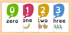 0-30 Number Word Image Posters Dyslexia