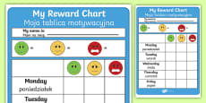 Editable Reward Chart English/Polish