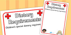 Pupil Dietary Requirements Information Poster