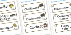 Sparrow Themed Editable Additional Classroom Resource Labels
