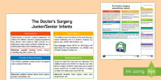The Doctors' Surgery Aistear Planning Overview