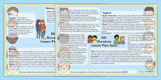 Ourselves Lesson Plan Ideas KS1