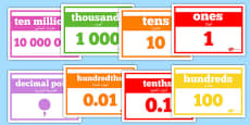 Place Value Strip Arabic Translation