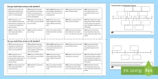 Scottish Wars of Independence Event Ordering Timeline Activity Sheet