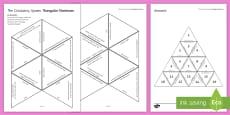 Circulatory System Tarsia Triangular Dominoes