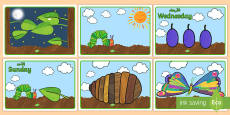 Story Sequencing to Support Teaching on The Very Hungry Caterpillar Arabic/English
