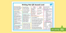 CfE Second Level Writing Mat