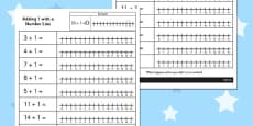 Adding 1 with a Number Line Activity Sheet