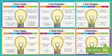 Bloom's Taxonomy Posters Using Questions for Learning
