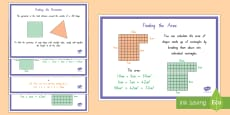 Area and Perimeter Display Posters