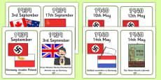 World War Two Timeline Cards