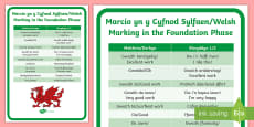 Incidental Welsh Marking in the Foundation Phase Display Poster