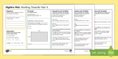 Year 6 Algebra Differentiated Maths Mats