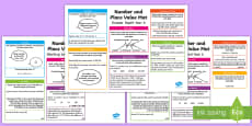 Year 6 Number and Place Value Differentiated Maths Mat
