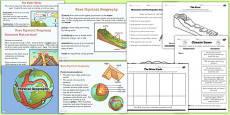 Physical Geography Teaching Pack