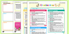 EYFS Creative Area Continuous Provision Plan Posters 16- 26 to 40-60 Months