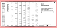 Second Level Assessment Numeracy and Mathematics Number, Money and Measure - Fractions, Decimal Fractions and Percentages