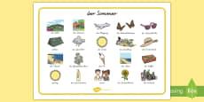 Summer Word Mat Images German