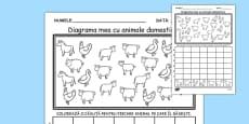Animale domestice - Completează diagrama