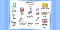 Dentist Surgery Word Mat Arabic Translation