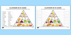 Food Writing Pyramid Activity Sheet Spanish