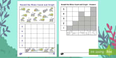 Ronald the Rhino Count and Graph Activity Sheet