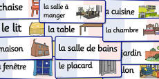 French Parts of a House Words Flashcards