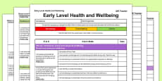 Health and Wellbeing CfE Early Level Tracker