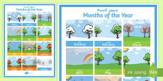 Months of the Year Poster Arabic/English