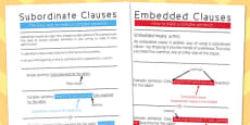 Embedded and Subordinate Clauses Poster