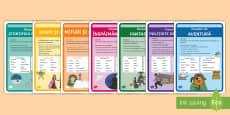 Genuri de cărți Planșe informative