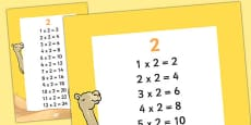 2 Times Table Display Poster