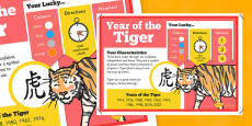Chinese New Year of the Tiger Display Poster