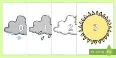 Numbers 0-30 on Weather Symbols