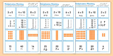 2, 5 and 10 Times Table Multiplication Matching Puzzle Urdu Translation