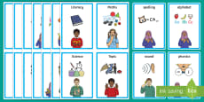 BSL Classroom Signs and Labels