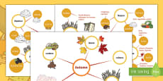 Differentiated Autumn Concept Maps Activity Sheet