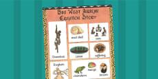Kingdom of Benin: Bini Creation Story Vocabulary Mat